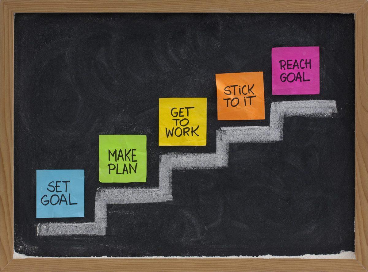 plano de metas de sucesso